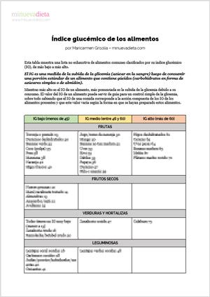tabla de alimentos segun indice glucemico